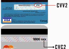 Поясните, пожалуйста, что такое cvc и cvv код на карте МИР Сбербанка?